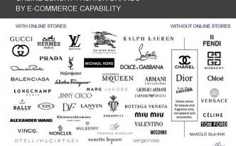 etude-luxe-pmdigital